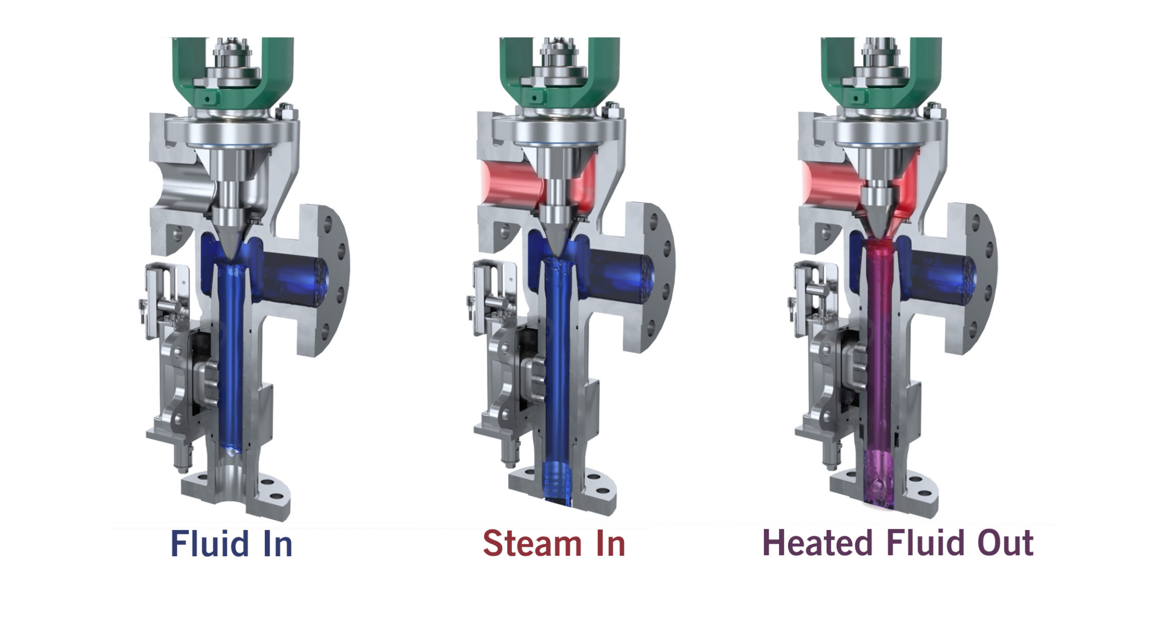 Direct Steam Injection - How it Works