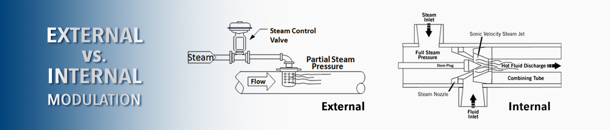 external vs. internal modulation - direct steam injection